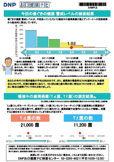 %e6%a4%9c%e6%9f%bb%e7%b5%90%e6%9e%9c